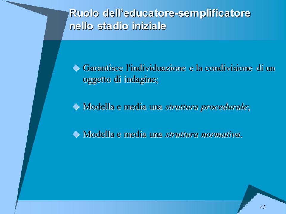 Ruolo dell'educatore-semplificatore nello stadio iniziale