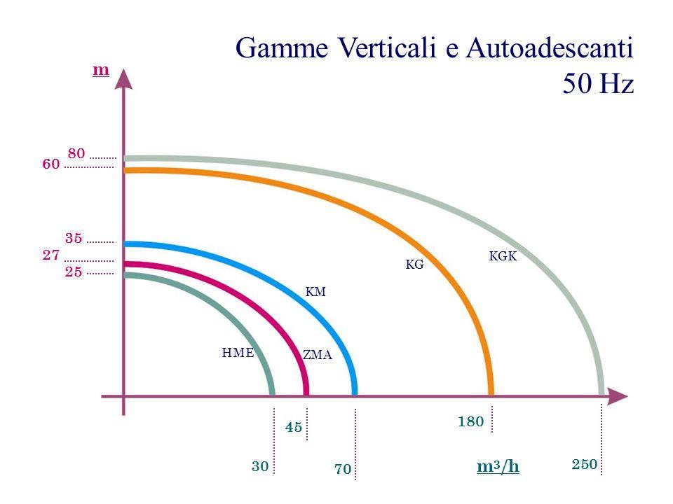 Gamme Verticali e Autoadescanti 50 Hz