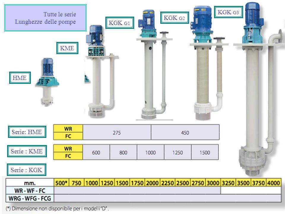 Tutte le serie Lunghezze delle pompe