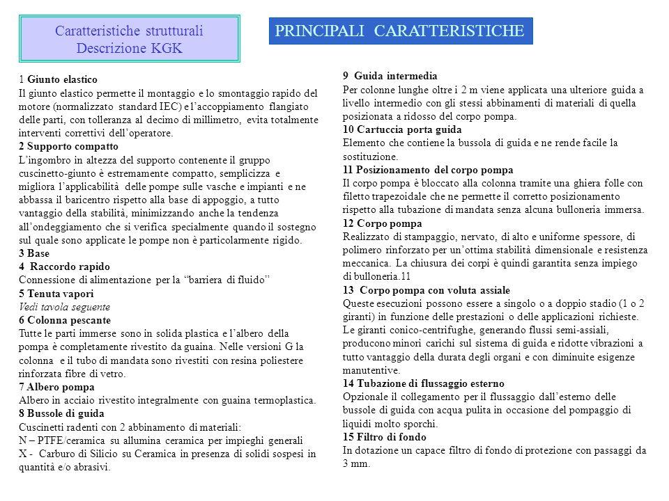 Caratteristiche strutturali Descrizione KGK