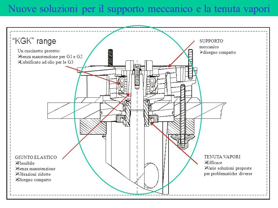 Nuove soluzioni per il supporto meccanico e la tenuta vapori