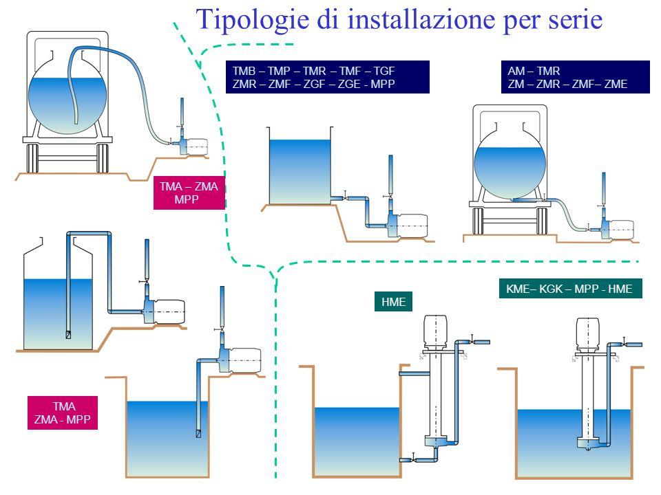Tipologie di installazione per serie