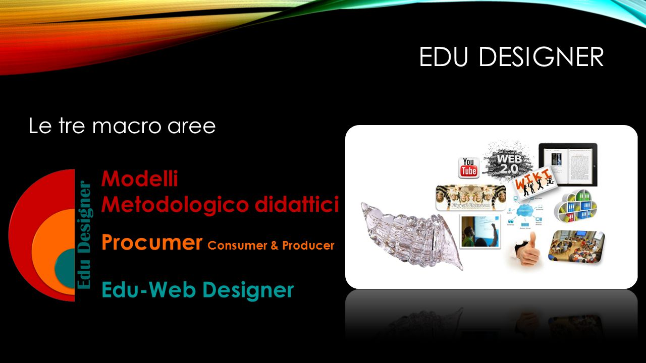 Edu Designer Le tre macro aree Modelli Metodologico didattici