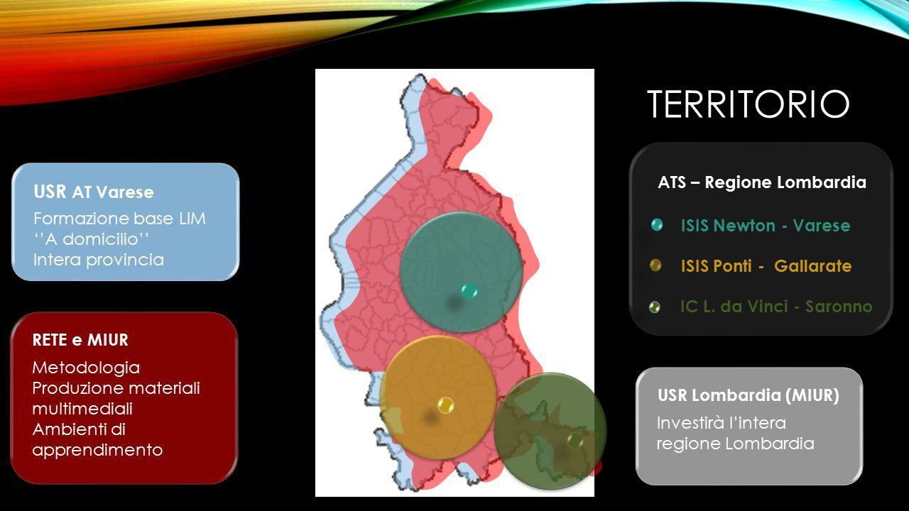 territorio USR AT Varese ATS – Regione Lombardia Formazione base LIM