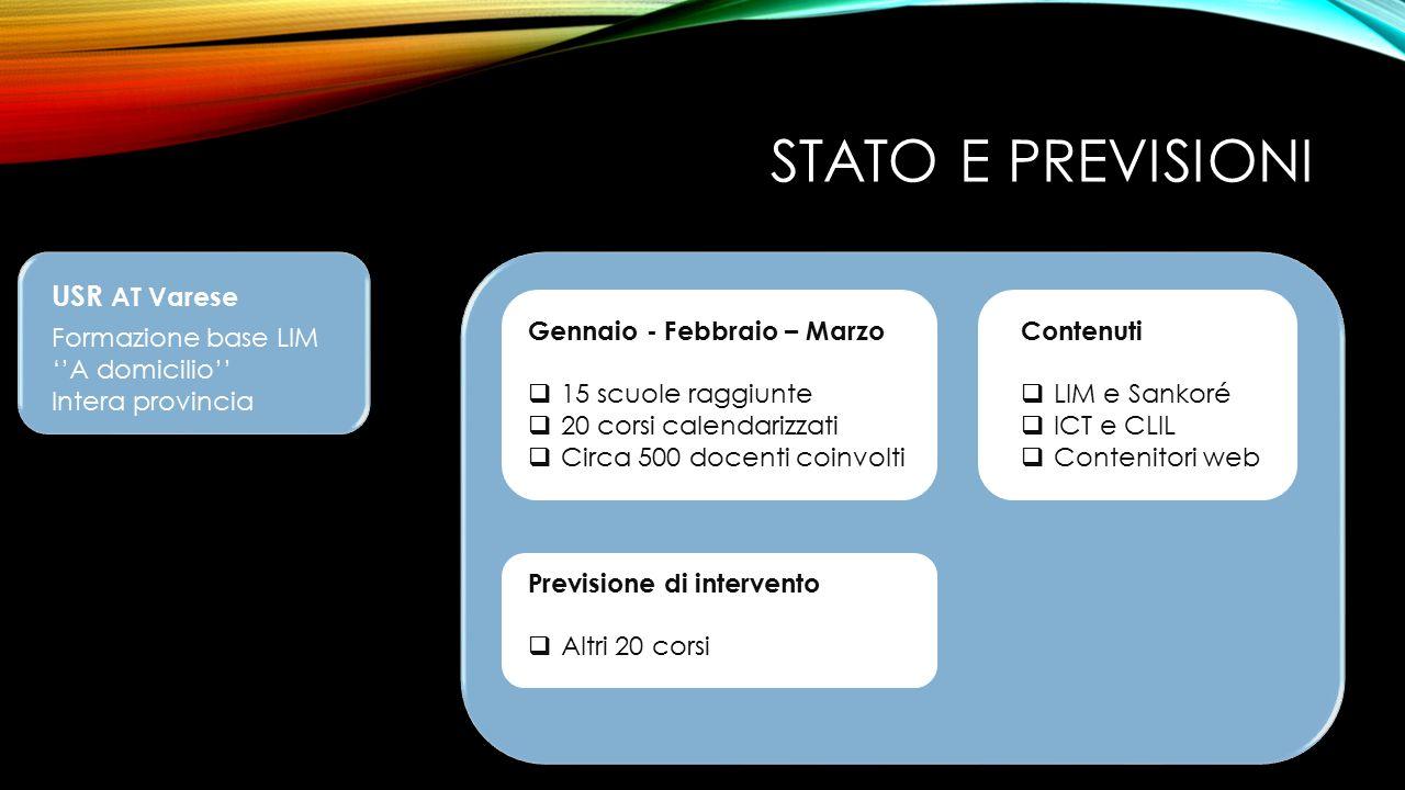 Stato e PREVISIONI USR AT Varese Gennaio - Febbraio – Marzo