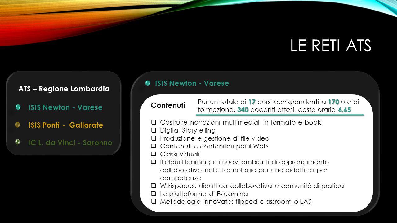 Le reti ATS ISIS Newton - Varese ATS – Regione Lombardia Contenuti