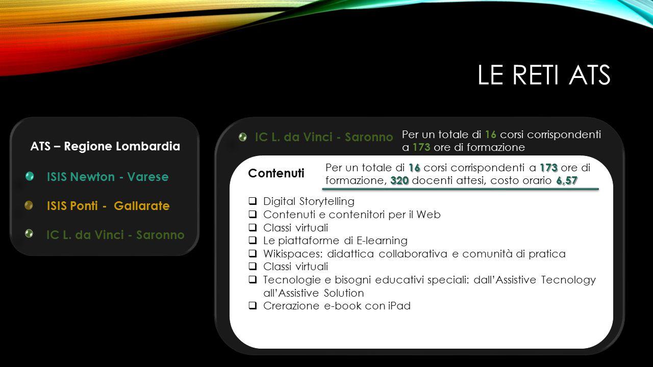 Le reti ATS IC L. da Vinci - Saronno ATS – Regione Lombardia Contenuti