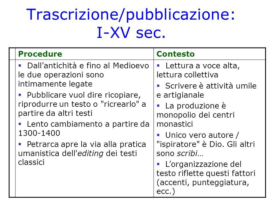 Trascrizione/pubblicazione: I-XV sec.