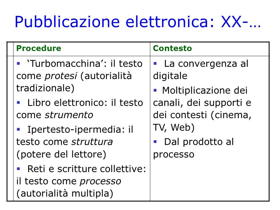 Pubblicazione elettronica: XX-…