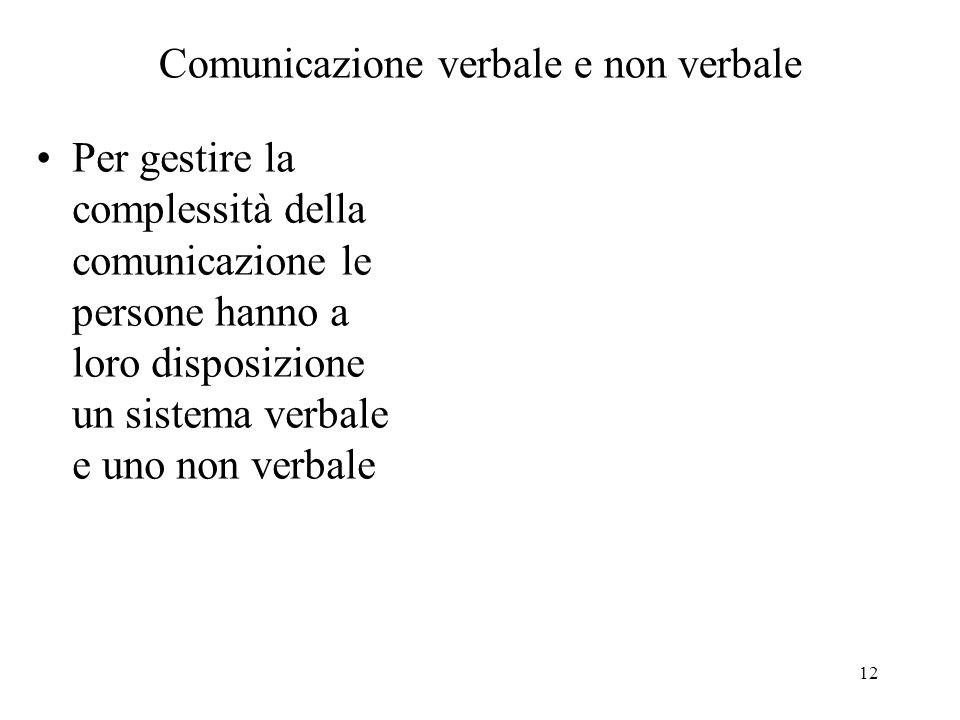 Comunicazione verbale e non verbale