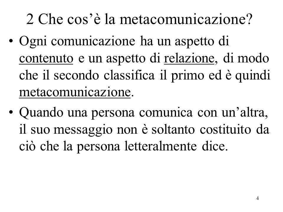 2 Che cos'è la metacomunicazione