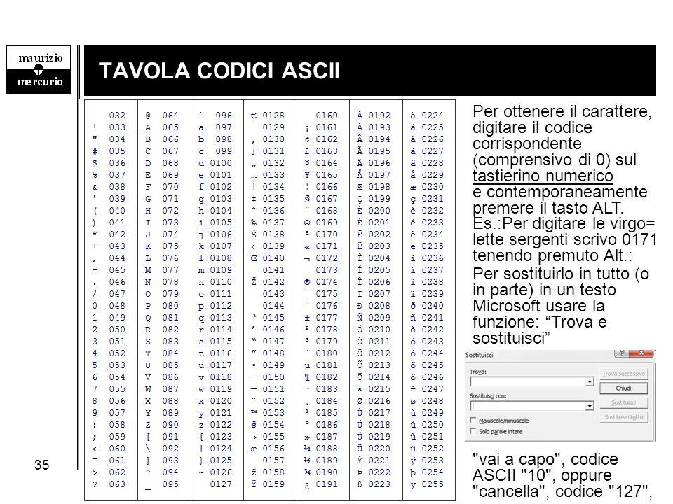 TAVOLA CODICI ASCII