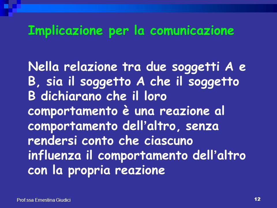 Implicazione per la comunicazione