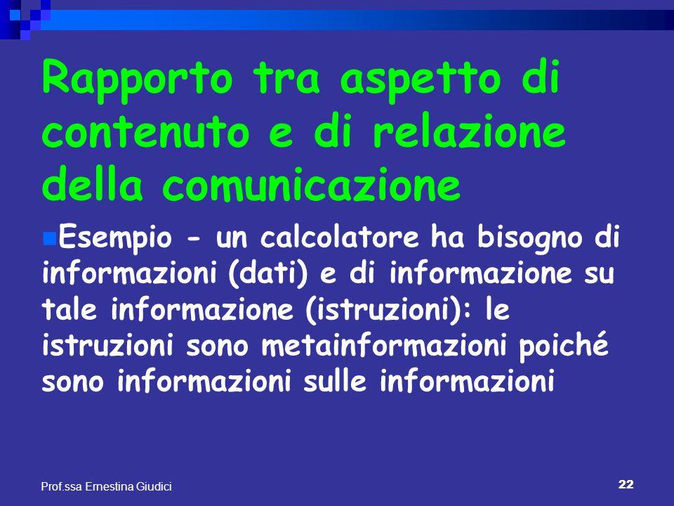 Rapporto tra aspetto di contenuto e di relazione della comunicazione