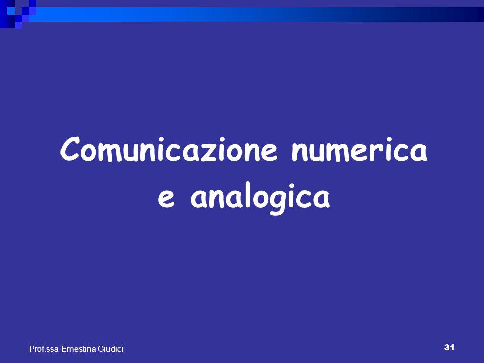 Comunicazione numerica