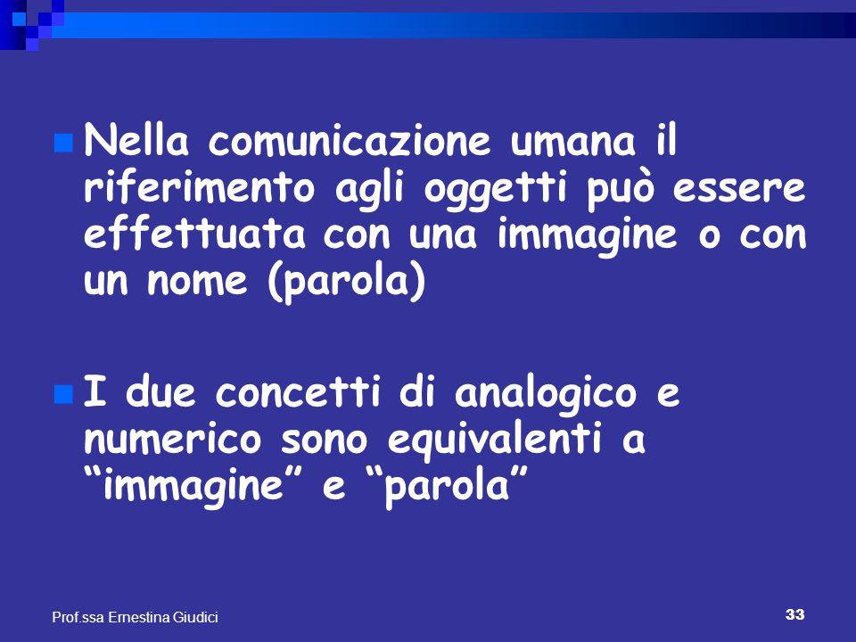 Nella comunicazione umana il riferimento agli oggetti può essere effettuata con una immagine o con un nome (parola)