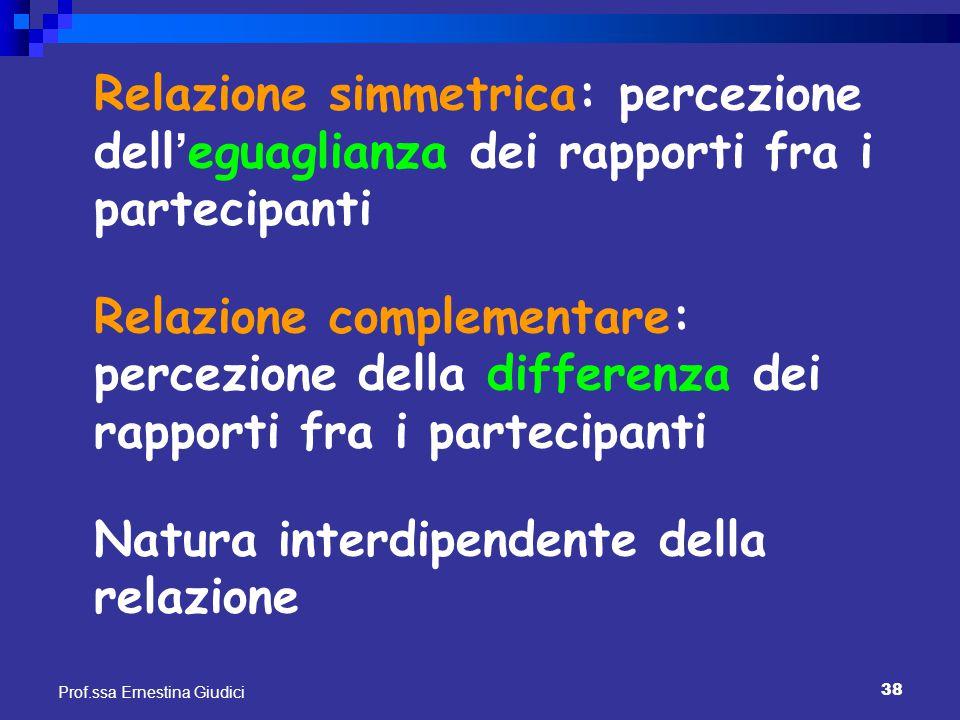 Relazione simmetrica: percezione dell'eguaglianza dei rapporti fra i partecipanti