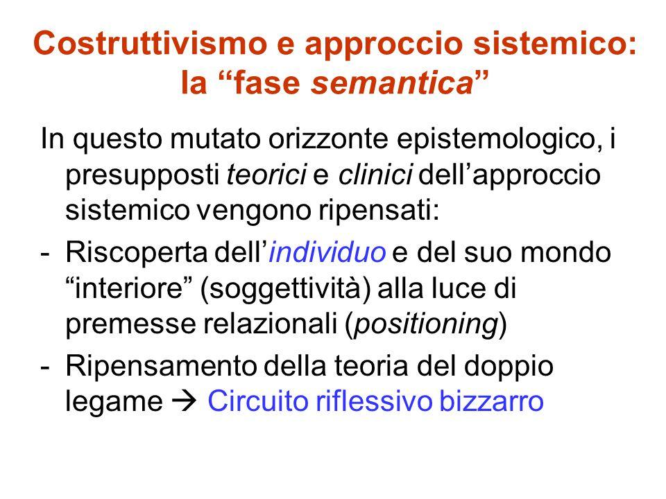 Costruttivismo e approccio sistemico: la fase semantica