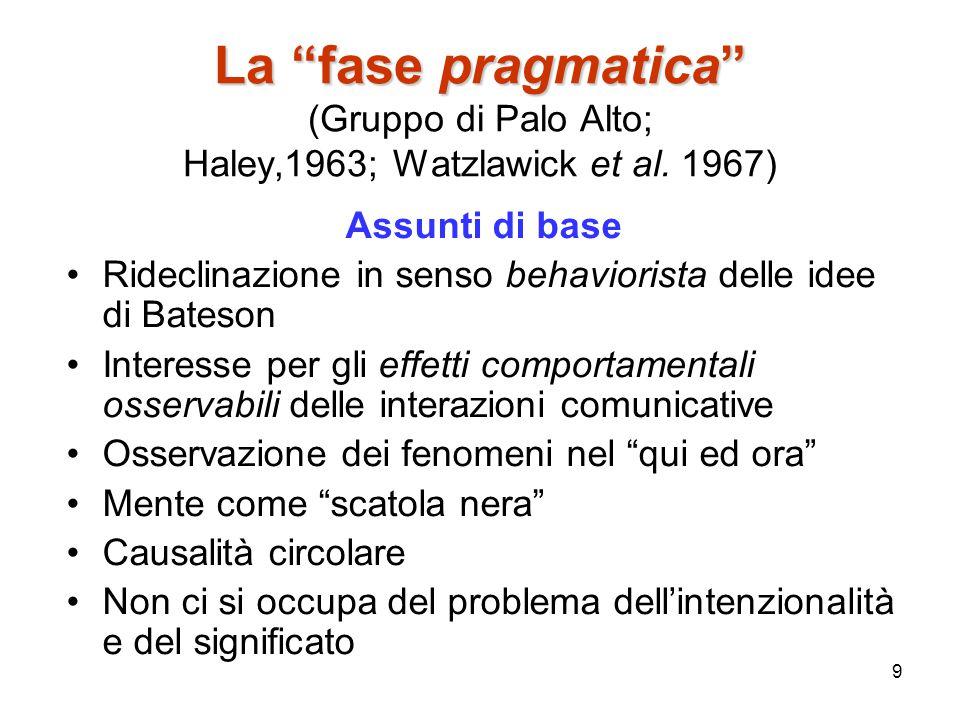 La fase pragmatica (Gruppo di Palo Alto; Haley,1963; Watzlawick et al. 1967)
