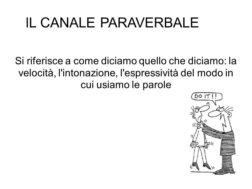 L CANALE PARAVERBALE Si riferisce a come diciamo quello che diciamo: la velocità, l intonazione, l espressività del modo in cui usiamo le parole.
