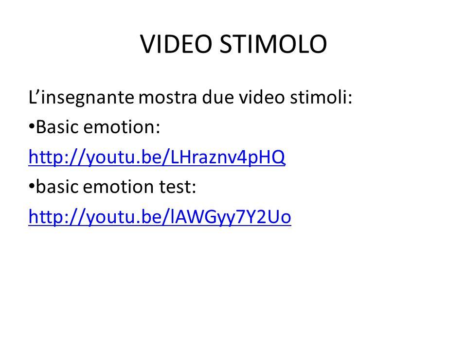 VIDEO STIMOLO L'insegnante mostra due video stimoli: Basic emotion: