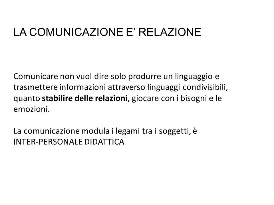 LA COMUNICAZIONE E' RELAZIONE