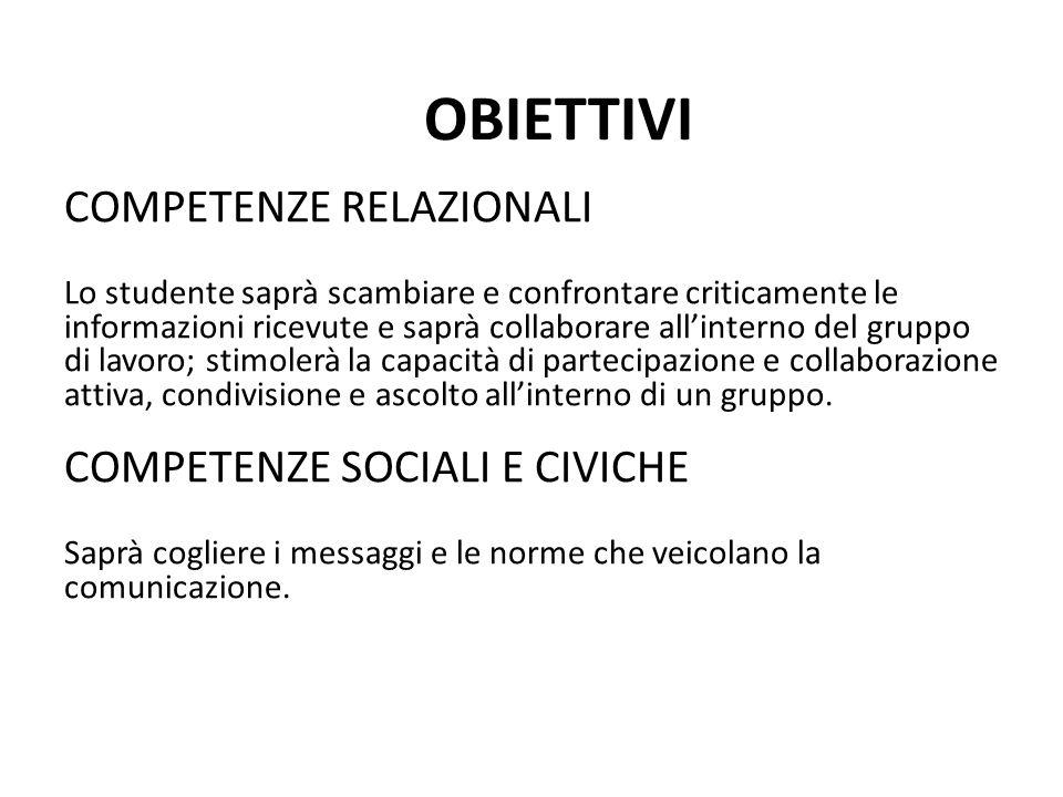 OBIETTIVI COMPETENZE RELAZIONALI COMPETENZE SOCIALI E CIVICHE