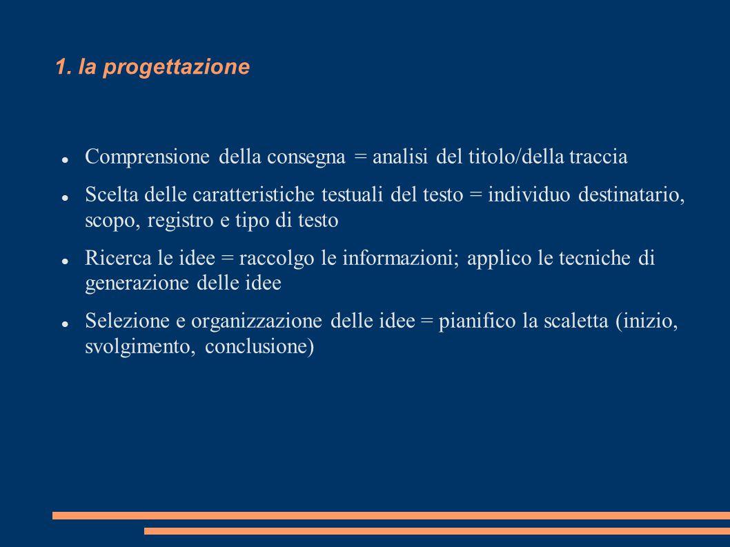 1. la progettazione Comprensione della consegna = analisi del titolo/della traccia.