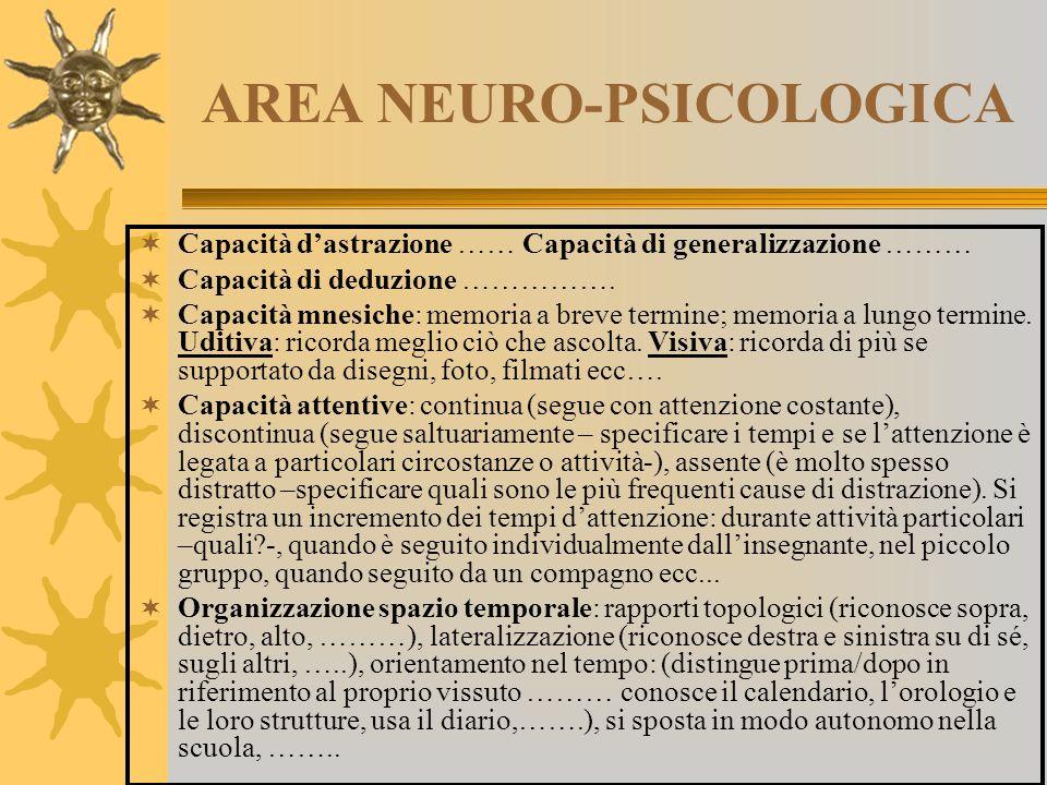 AREA NEURO-PSICOLOGICA