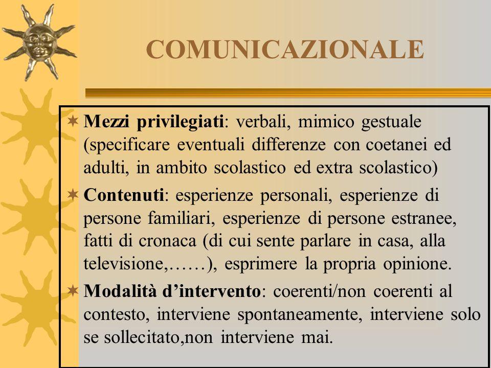 COMUNICAZIONALE