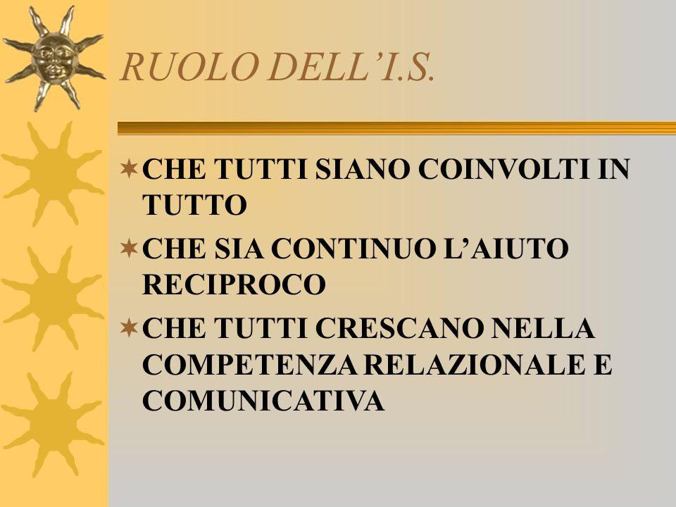 RUOLO DELL'I.S. CHE TUTTI SIANO COINVOLTI IN TUTTO