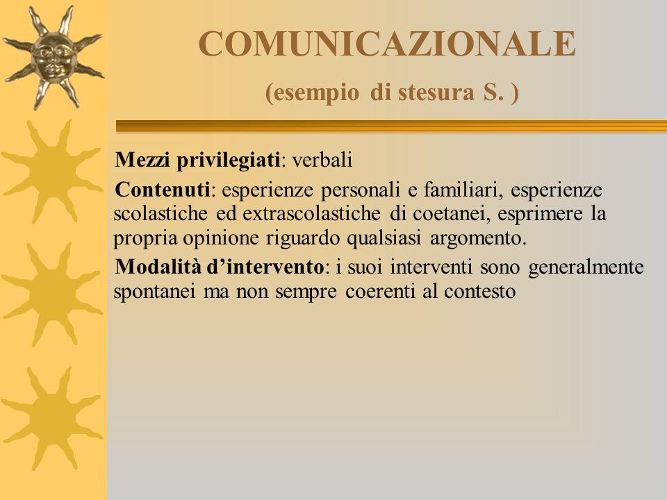 COMUNICAZIONALE (esempio di stesura S. )