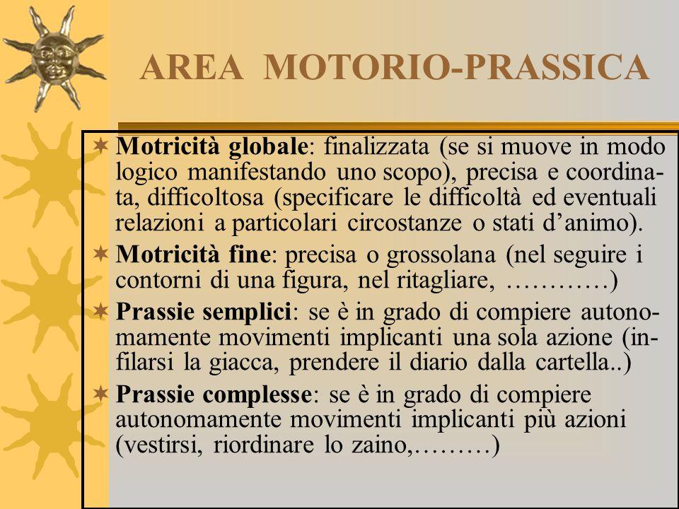 AREA MOTORIO-PRASSICA