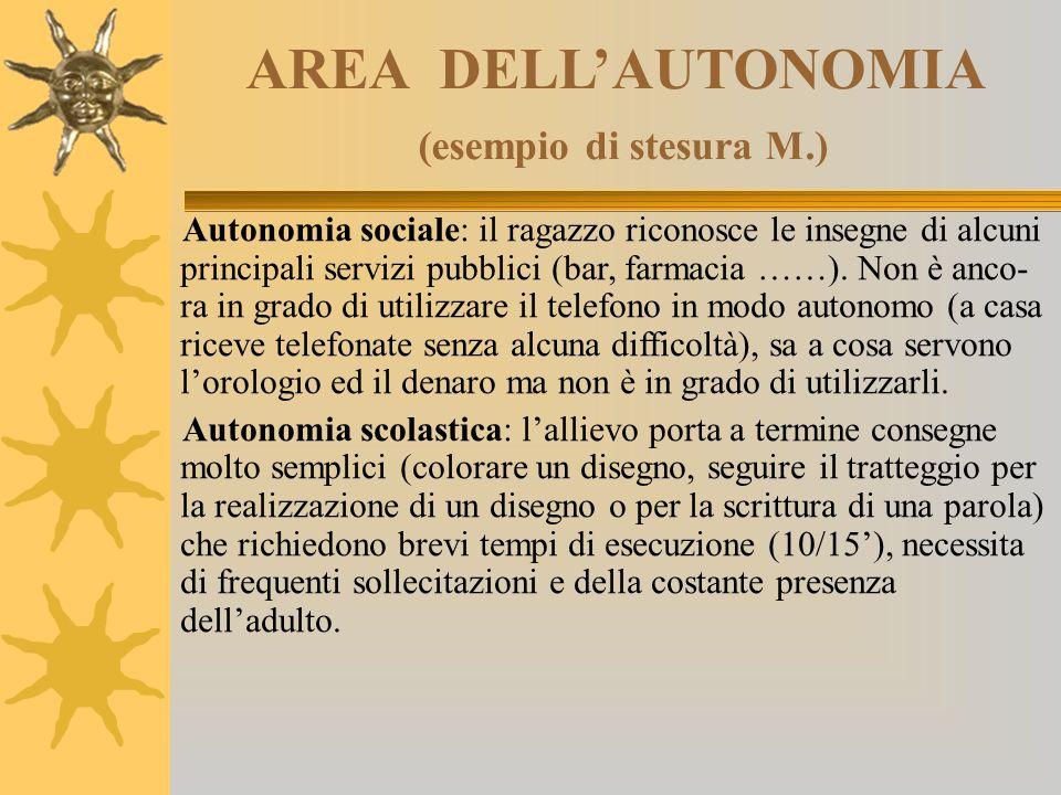 AREA DELL'AUTONOMIA (esempio di stesura M.)