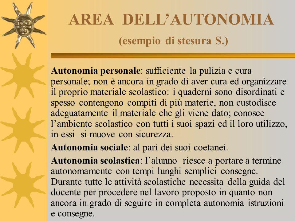 AREA DELL'AUTONOMIA (esempio di stesura S.)