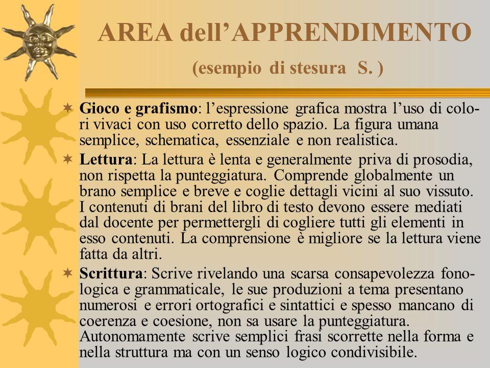 AREA dell'APPRENDIMENTO (esempio di stesura S. )