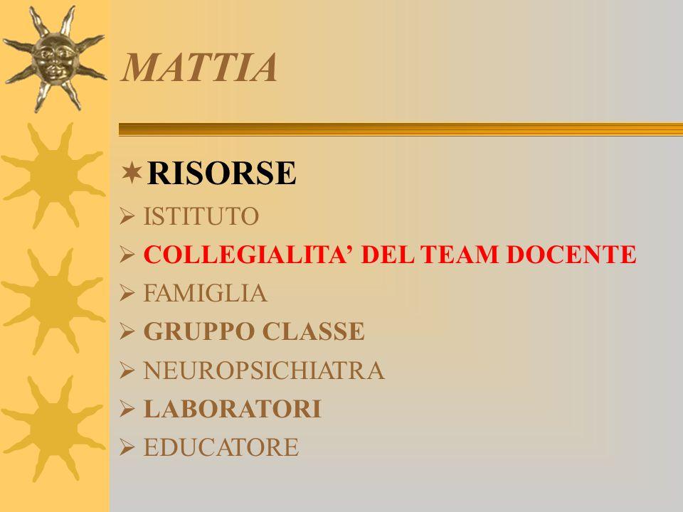 MATTIA RISORSE ISTITUTO COLLEGIALITA' DEL TEAM DOCENTE FAMIGLIA