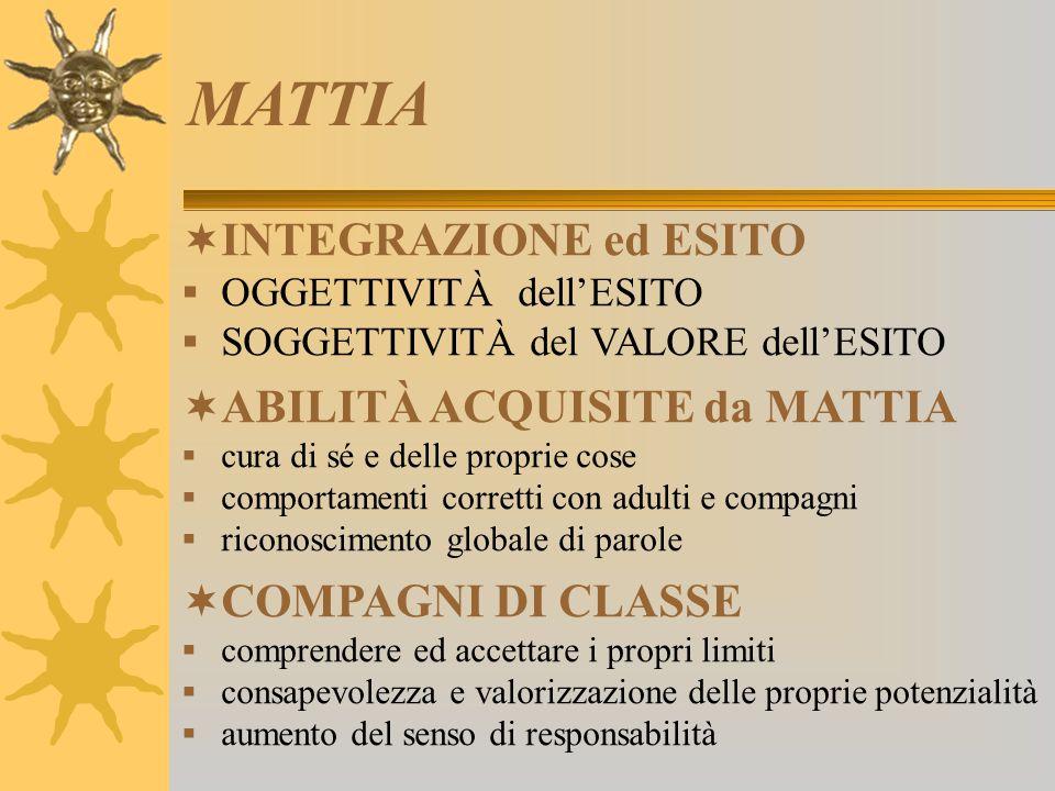 MATTIA INTEGRAZIONE ed ESITO ABILITÀ ACQUISITE da MATTIA