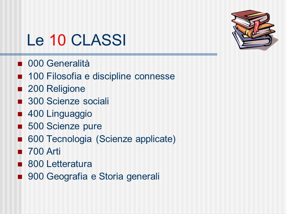 Le 10 CLASSI 000 Generalità 100 Filosofia e discipline connesse