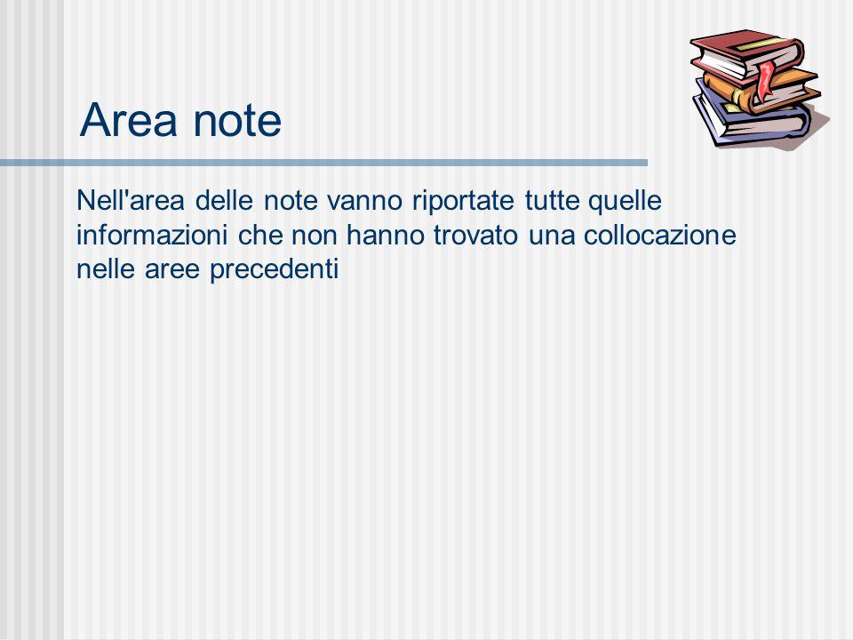 Area note Nell area delle note vanno riportate tutte quelle informazioni che non hanno trovato una collocazione nelle aree precedenti.