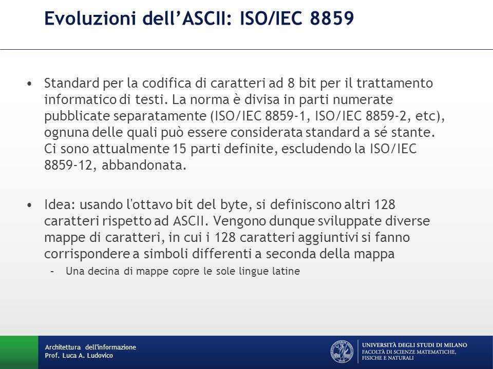 Evoluzioni dell'ASCII: ISO/IEC 8859