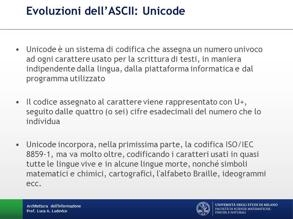 Evoluzioni dell'ASCII: Unicode