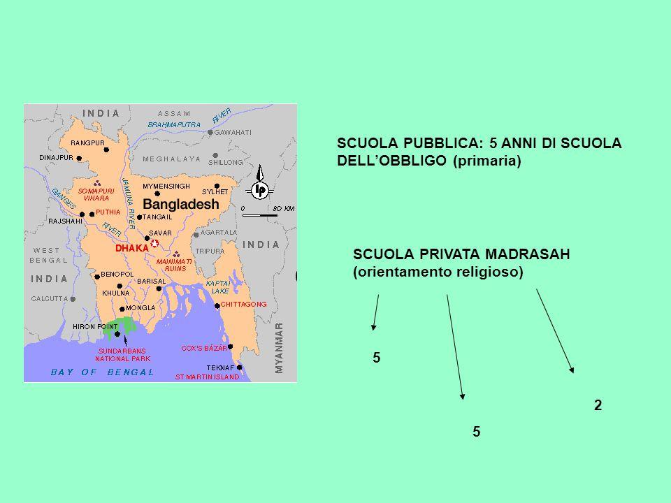 SCUOLA PUBBLICA: 5 ANNI DI SCUOLA DELL'OBBLIGO (primaria)