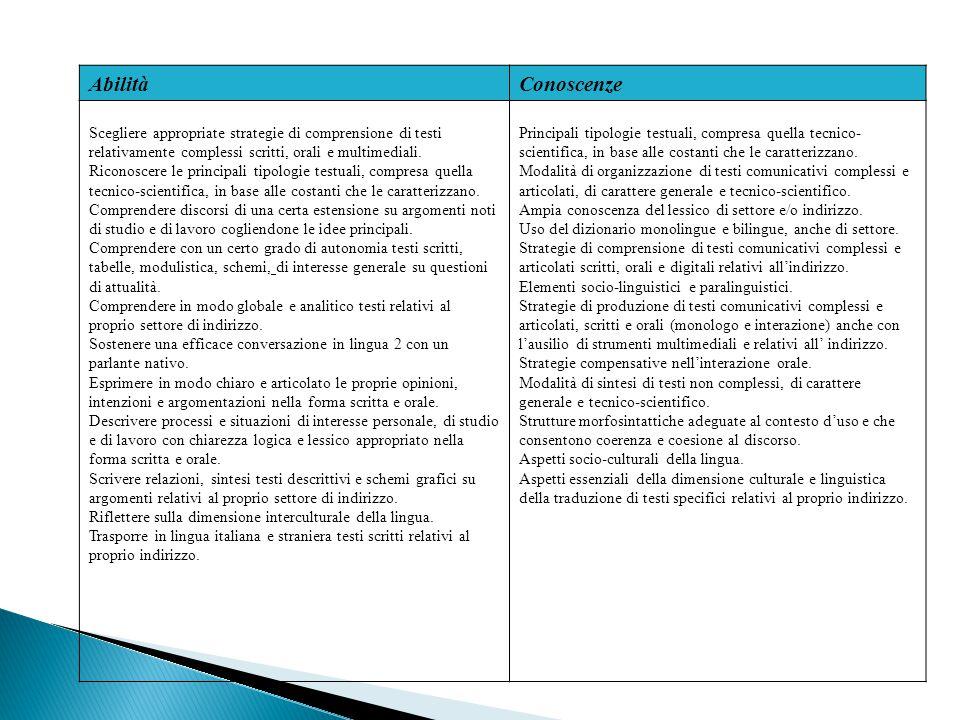 Abilità Conoscenze. Scegliere appropriate strategie di comprensione di testi relativamente complessi scritti, orali e multimediali.