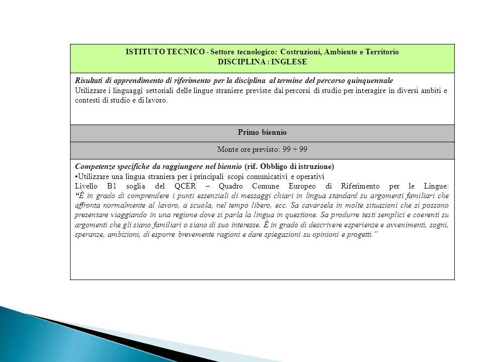 ISTITUTO TECNICO - Settore tecnologico: Costruzioni, Ambiente e Territorio