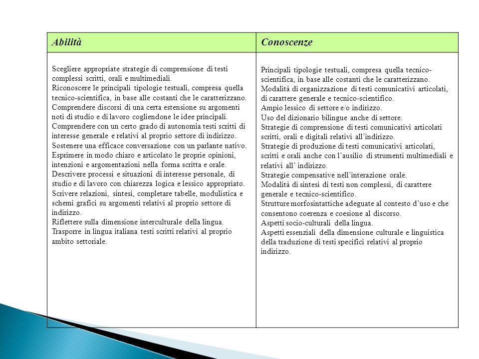 Abilità Conoscenze. Scegliere appropriate strategie di comprensione di testi complessi scritti, orali e multimediali.
