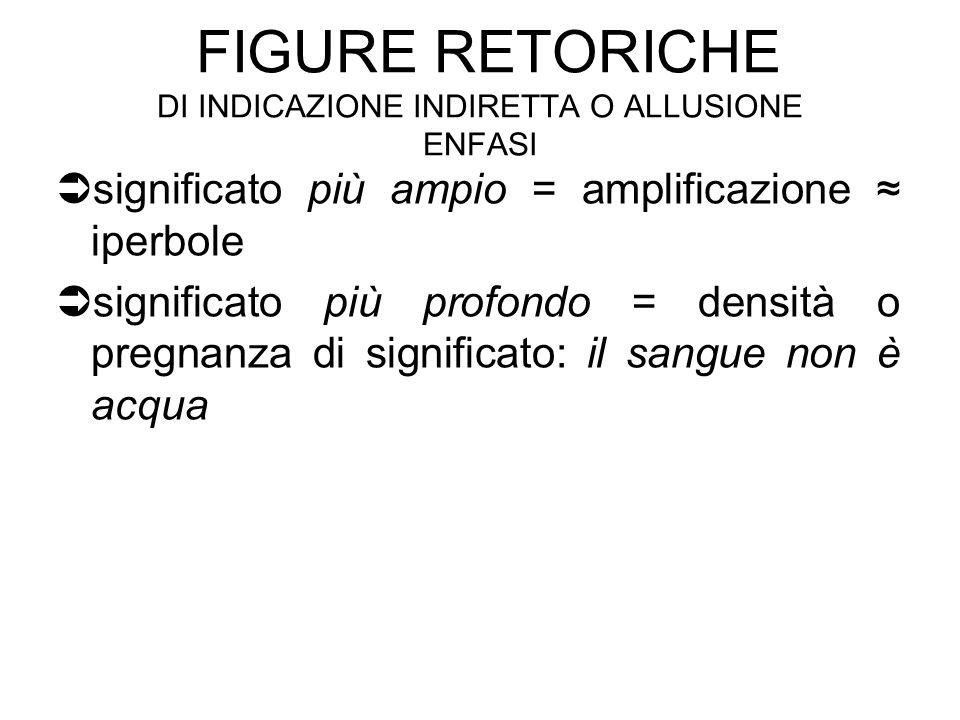 Figure retoriche di indicazione indiretta o allusione Enfasi
