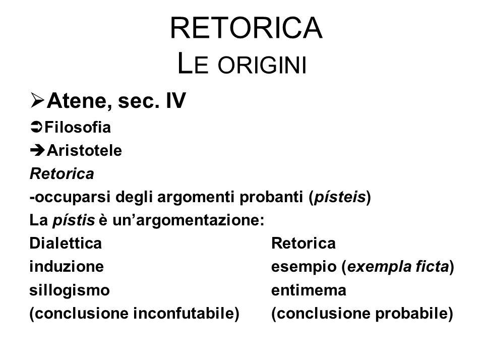 Retorica Le origini Atene, sec. IV Filosofia Aristotele Retorica