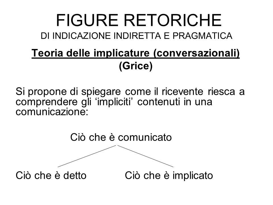Figure retoriche di indicazione indiretta e pragmatica