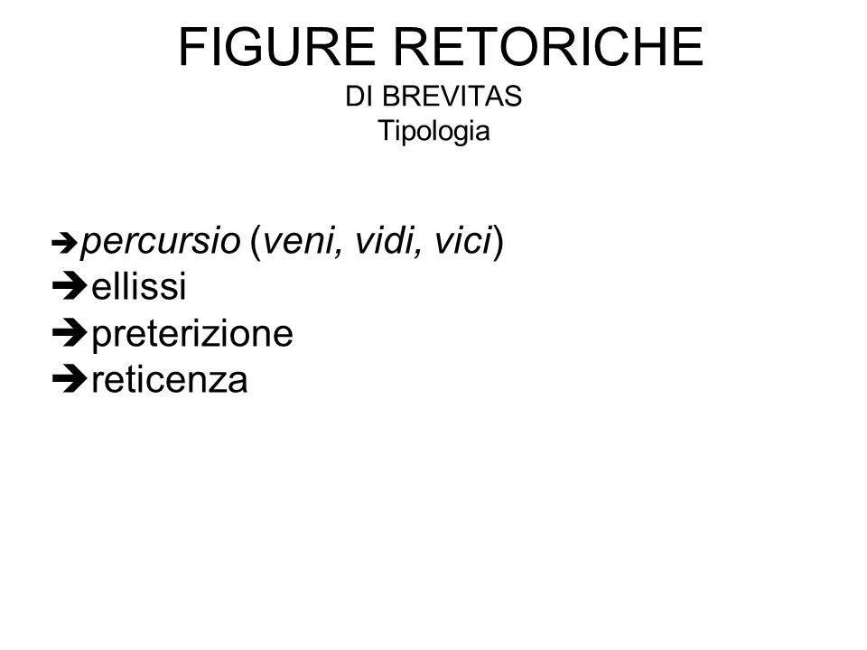Figure retoriche di brevitas Tipologia